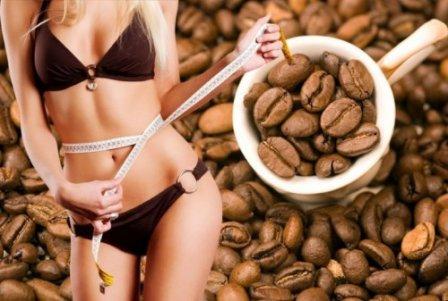 Похудение с помощью кофе