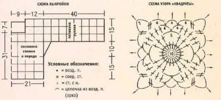 Ажурный жакет крючком (схема + описание)