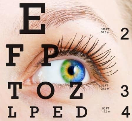 Диагностический тест для проверки зрения