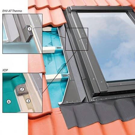 Окна для мансарды Fakro