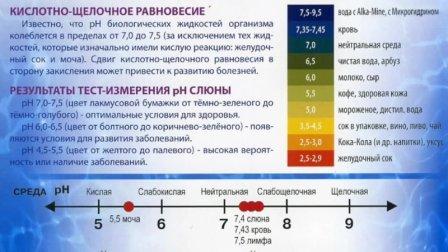 Инструкция по ощелачиванию организма в домашних условиях
