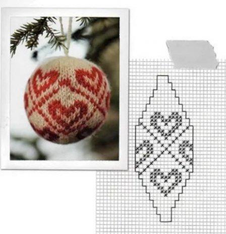 Вязаные новогодние шары спицами с описанием и схемами